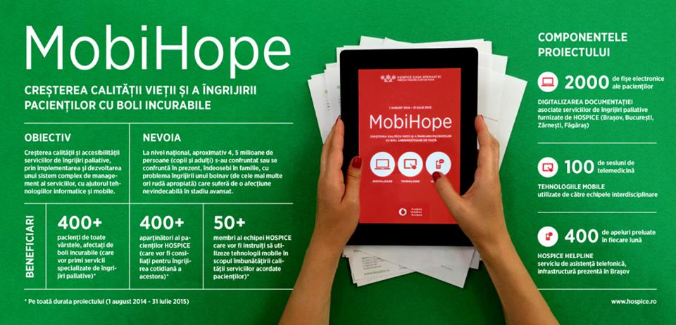mobi hope