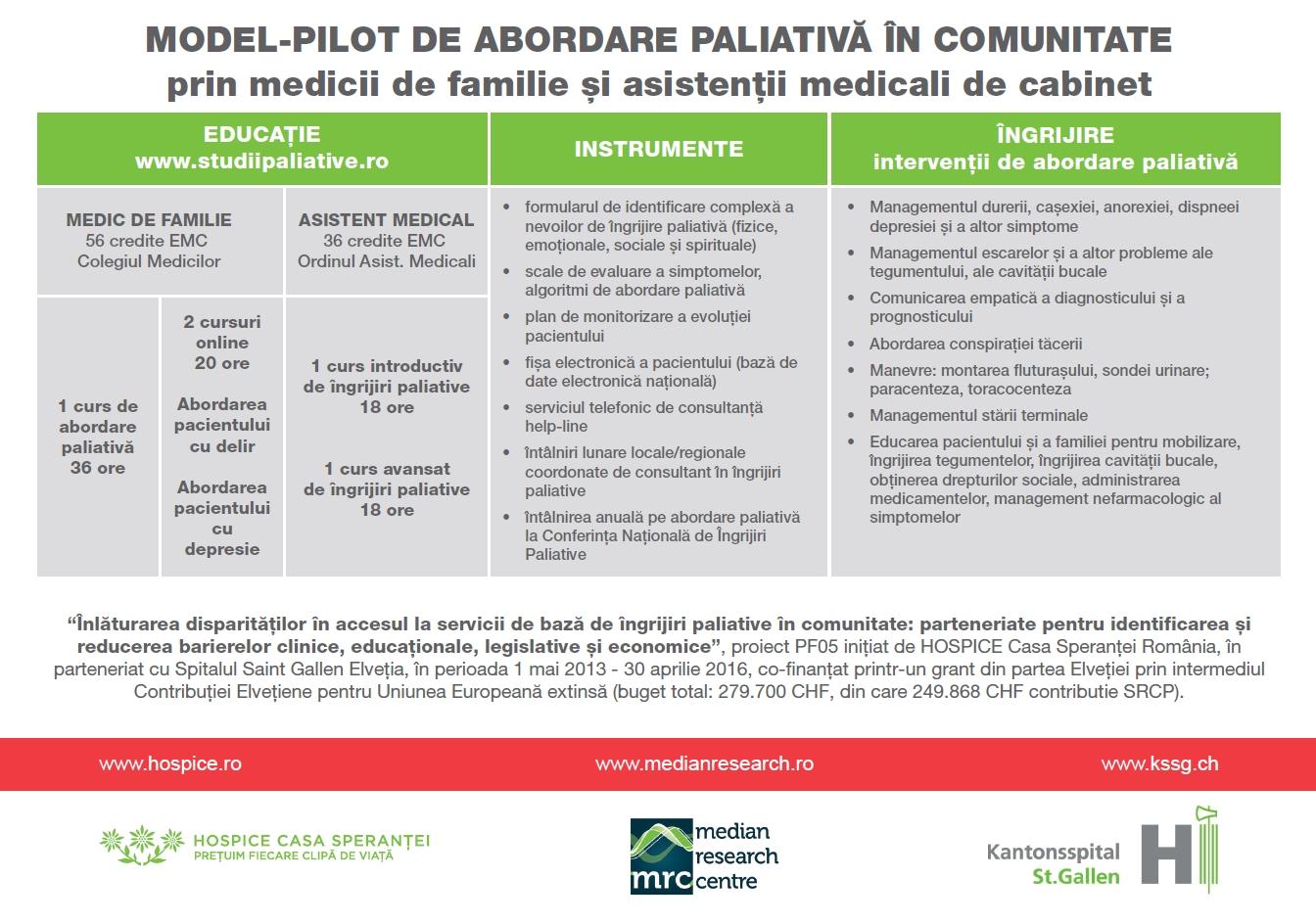 InfograficCosturiAbordarePaliativaMF_4