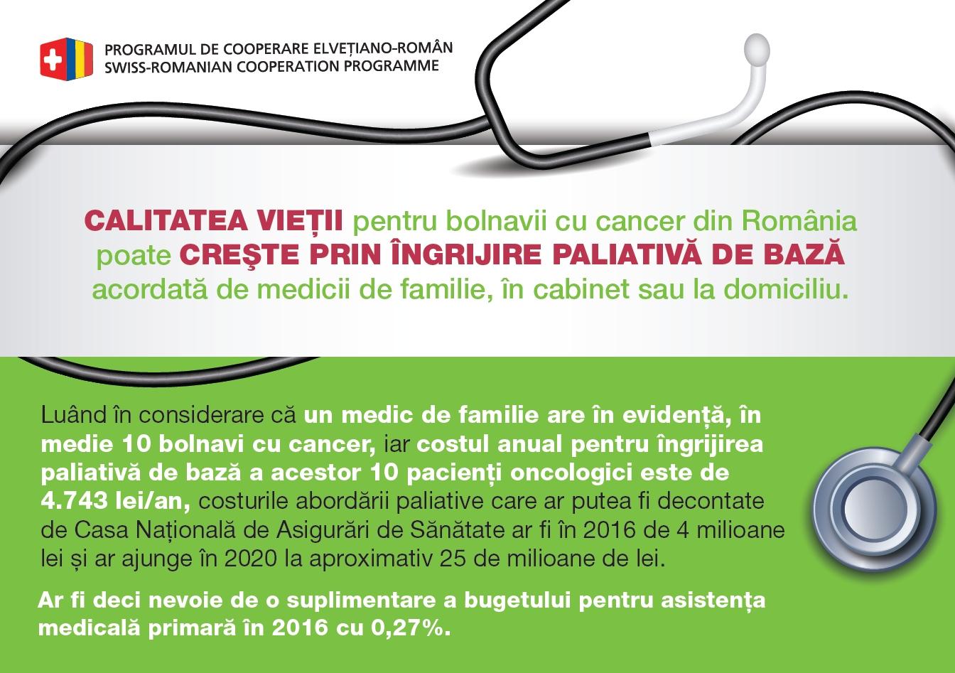 InfograficCosturiAbordarePaliativaMF_1